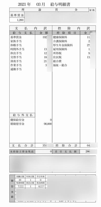 日産栃木工場期間工2021年3月給料明細